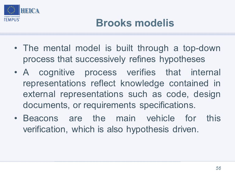 Brooks modelis 56 The mental model is built through a top-down process that successively refines hypotheses A cognitive process verifies that internal representations reflect knowledge contained in external representations such as code, design documents, or requirements specifications.