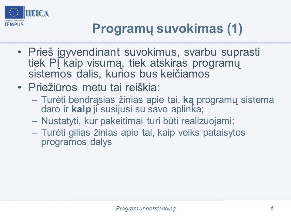 Program understanding7 Programų suvokimas (2) Programų suvokimo kaštai sudaro žymią programų priežiūros kaštų ir darbo pastangų dalį Hewlett Packard vertina, kad programų suvokimo kaštai yra $200 mln.