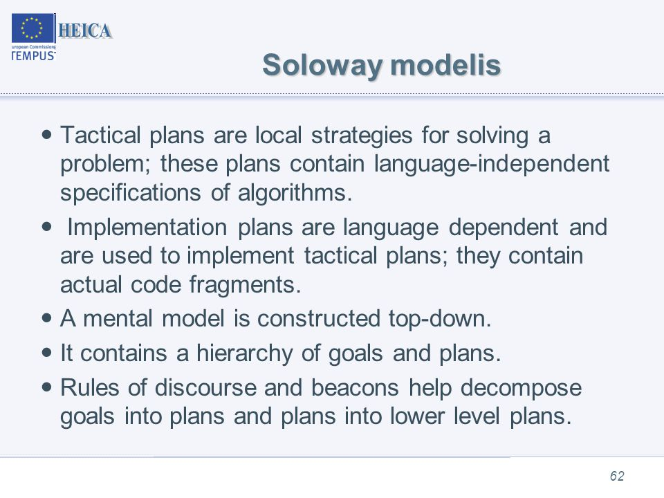 Soloway modelis 62 Tactical plans are local strategies for solving a problem; these plans contain language-independent specifications of algorithms.