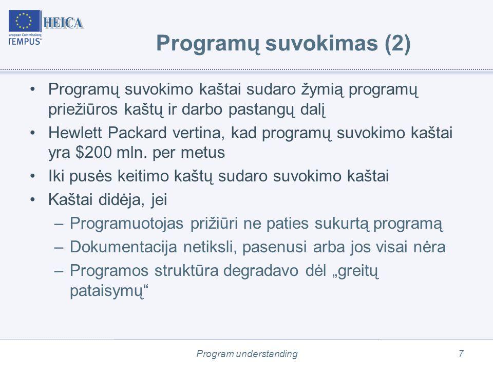 """Program understanding58 Programų švyturiai (""""beacons ) (1) Internal to the program text 1."""