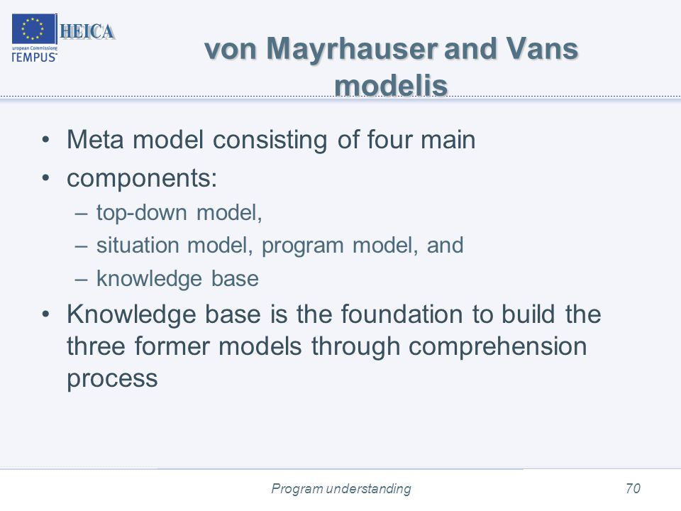 Program understanding70 von Mayrhauser and Vans modelis Meta model consisting of four main components: –top-down model, –situation model, program model, and –knowledge base Knowledge base is the foundation to build the three former models through comprehension process