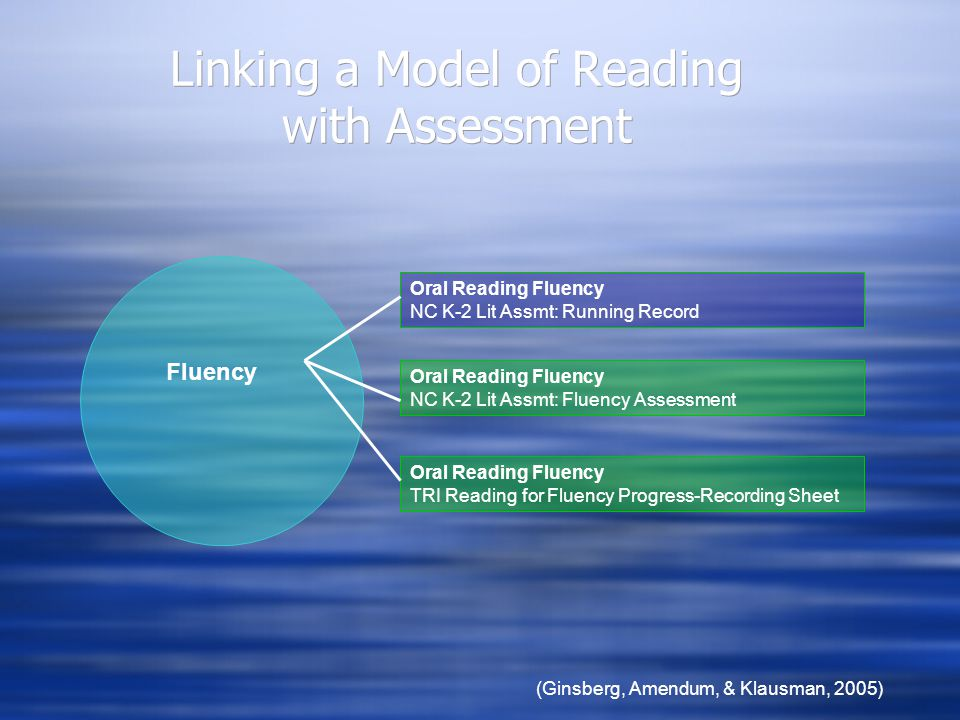Linking a Model of Reading with Assessment (Ginsberg, Amendum, & Klausman, 2005) Fluency Oral Reading Fluency NC K-2 Lit Assmt: Running Record Oral Reading Fluency NC K-2 Lit Assmt: Fluency Assessment Oral Reading Fluency TRI Reading for Fluency Progress-Recording Sheet