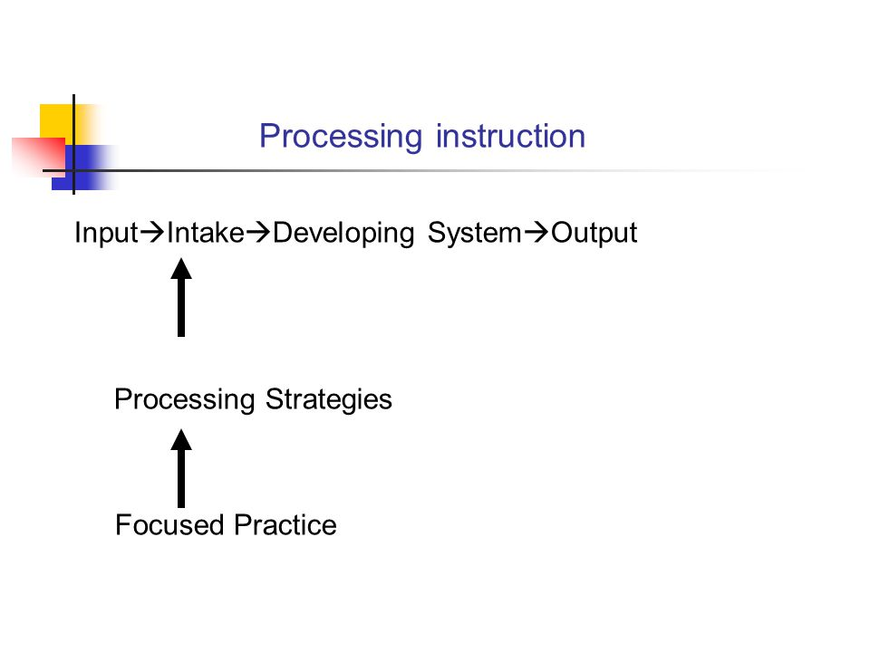 Processing instruction Input  Intake  Developing System  Output Processing Strategies Focused Practice
