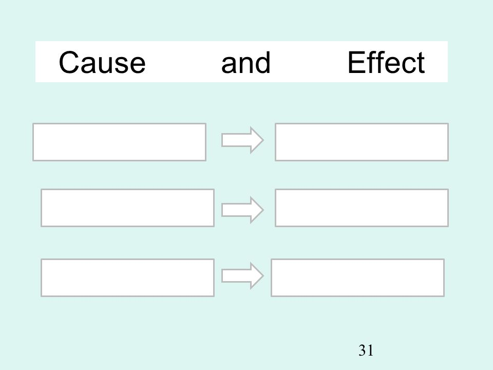 31 Cause and Effect