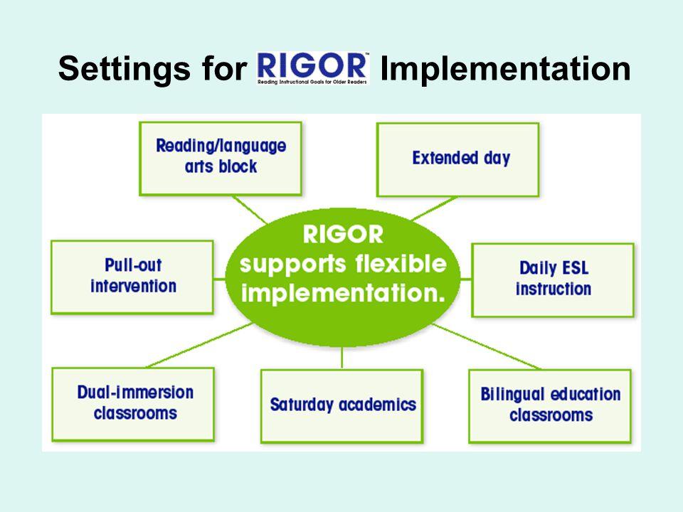 Settings for Implementation
