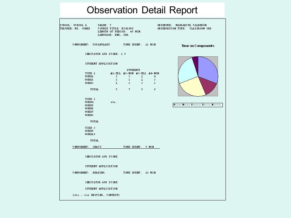Observation Detail Report
