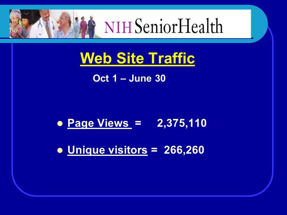 Web Site Traffic Oct 1 – June 30 Page Views = 2,375,110 Unique visitors = 266,260
