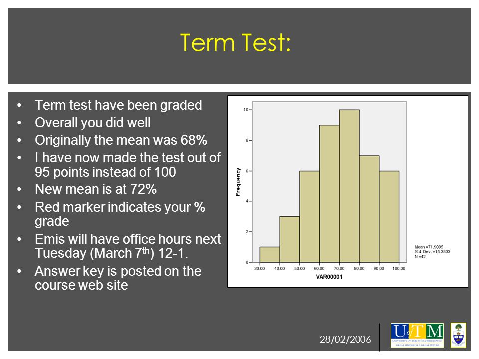 28/02/2006 Term Test: Term test have been graded Overall you did well Originally the mean was 68% I have now made the test out of 95 points instead of
