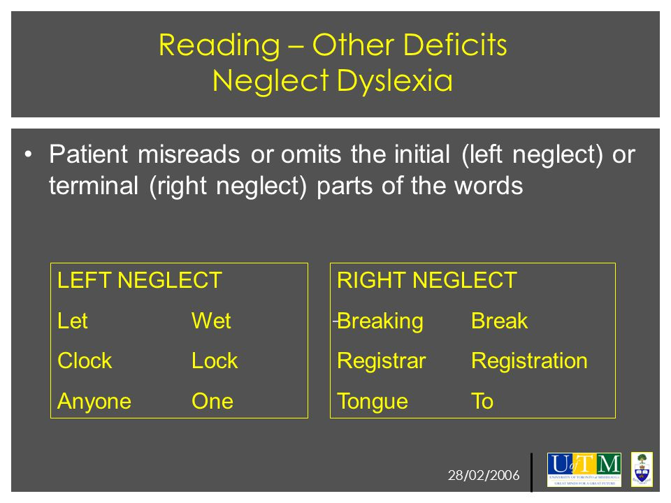 28/02/2006 Reading – Other Deficits Neglect Dyslexia Patient misreads or omits the initial (left neglect) or terminal (right neglect) parts of the wor