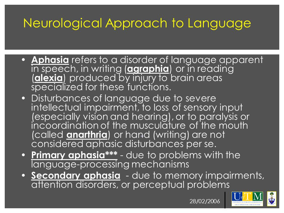 28/02/2006 Summary of Symptoms Disorders of Comprehension Poor auditory comprehension Poor visual comprehension Disorders of Production Poor articulation Word-finding deficit ( anomia ) Unintended words of phrases ( paraphasia ) Loss of grammar or syntax Inability to repeat aurally presented material Low verbal fluency Inability to write ( agraphia ) Loss of tone in voice ( aprosidia )
