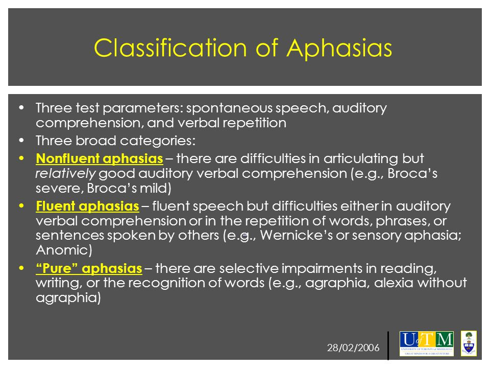 28/02/2006 Classification of Aphasias Three test parameters: spontaneous speech, auditory comprehension, and verbal repetition Three broad categories: