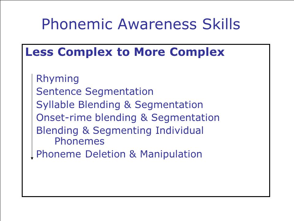 Phonemic Awareness Skills Less Complex to More Complex Rhyming Sentence Segmentation Syllable Blending & Segmentation Onset-rime blending & Segmentation Blending & Segmenting Individual Phonemes Phoneme Deletion & Manipulation