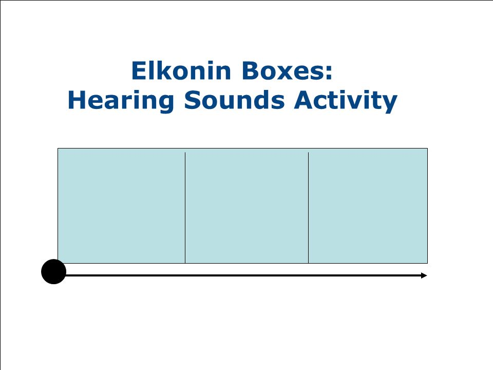 Elkonin Boxes: Hearing Sounds Activity