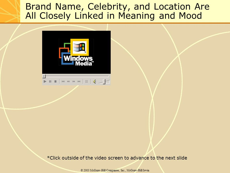 Brand Name, Celebrity, and Location Are All Closely Linked in Meaning and Mood © 2003 McGraw-Hill Companies, Inc., McGraw-Hill/Irwin *Click outside of the video screen to advance to the next slide