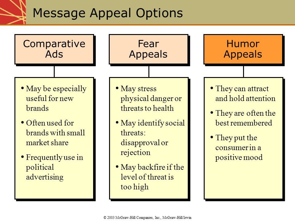 Fear Appeals Fear Appeals Comparative Ads Comparative Ads Fear Appeals Fear Appeals Comparative Ads Comparative Ads Message Appeal Options © 2003 McGraw-Hill Companies, Inc., McGraw-Hill/Irwin Humor Appeals Humor Appeals May stress physical danger or threats to health May identify social threats: disapproval or rejection May backfire if the level of threat is too high May stress physical danger or threats to health May identify social threats: disapproval or rejection May backfire if the level of threat is too high May be especially useful for new brands Often used for brands with small market share Frequently use in political advertising May be especially useful for new brands Often used for brands with small market share Frequently use in political advertising They can attract and hold attention They are often the best remembered They put the consumer in a positive mood They can attract and hold attention They are often the best remembered They put the consumer in a positive mood