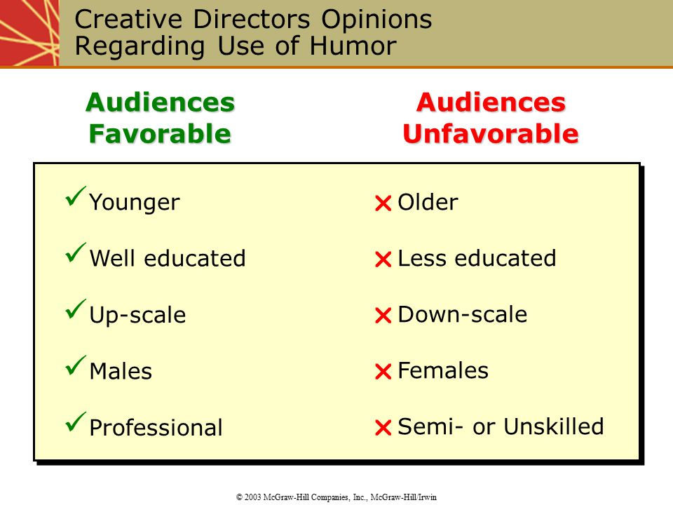 Creative Directors Opinions Regarding Use of Humor © 2003 McGraw-Hill Companies, Inc., McGraw-Hill/Irwin Audiences Favorable Audiences Unfavorable Younger  Older Well educated Up-scale Males Professional  Less educated  Down-scale  Females  Semi- or Unskilled