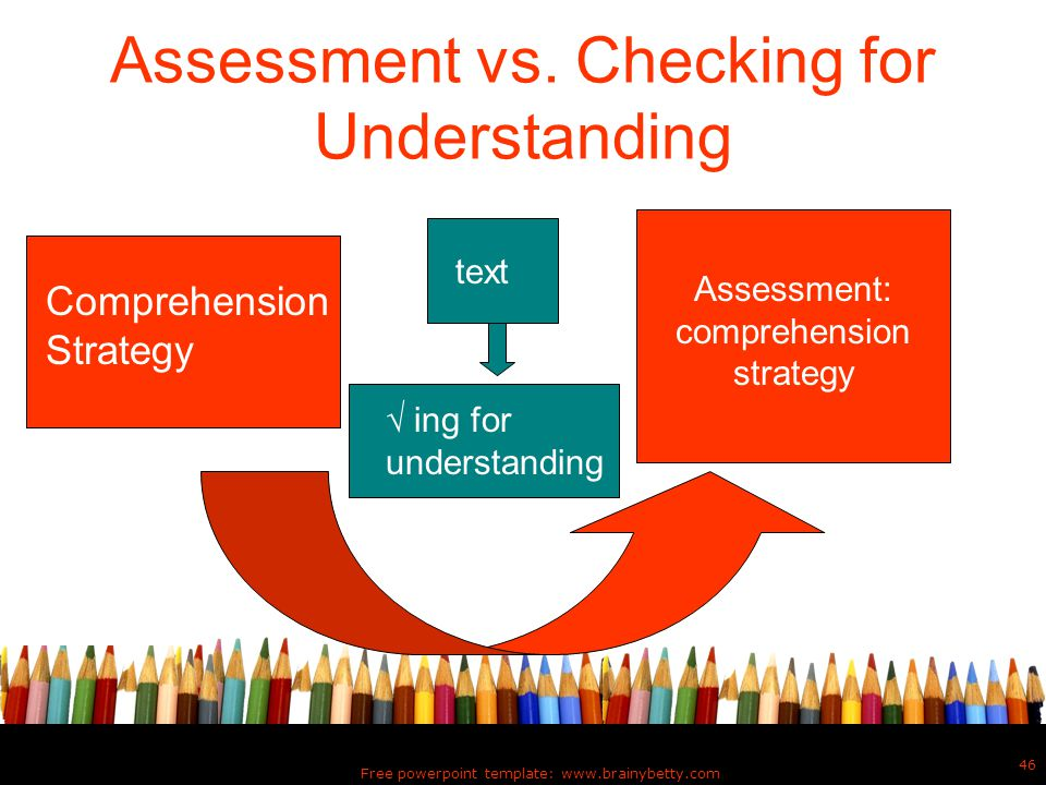 Free powerpoint template: www.brainybetty.com 46 Assessment vs. Checking for Understanding Comprehension Strategy text √ ing for understanding Assessm
