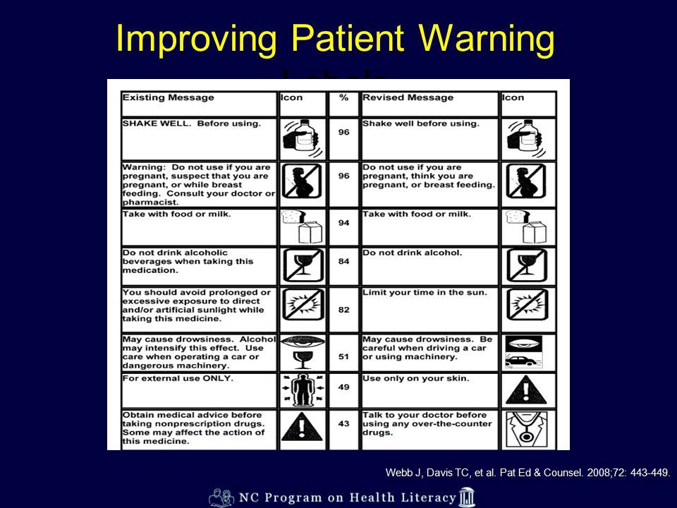Improving Patient Warning Labels Webb J, Davis TC, et al. Pat Ed & Counsel. 2008;72: 443-449.