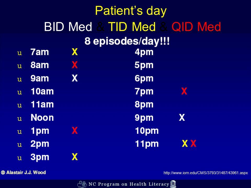 Patient's day BID Med & TID Med & QID Med http://www.iom.edu/CMS/3793/31487/43961.aspx