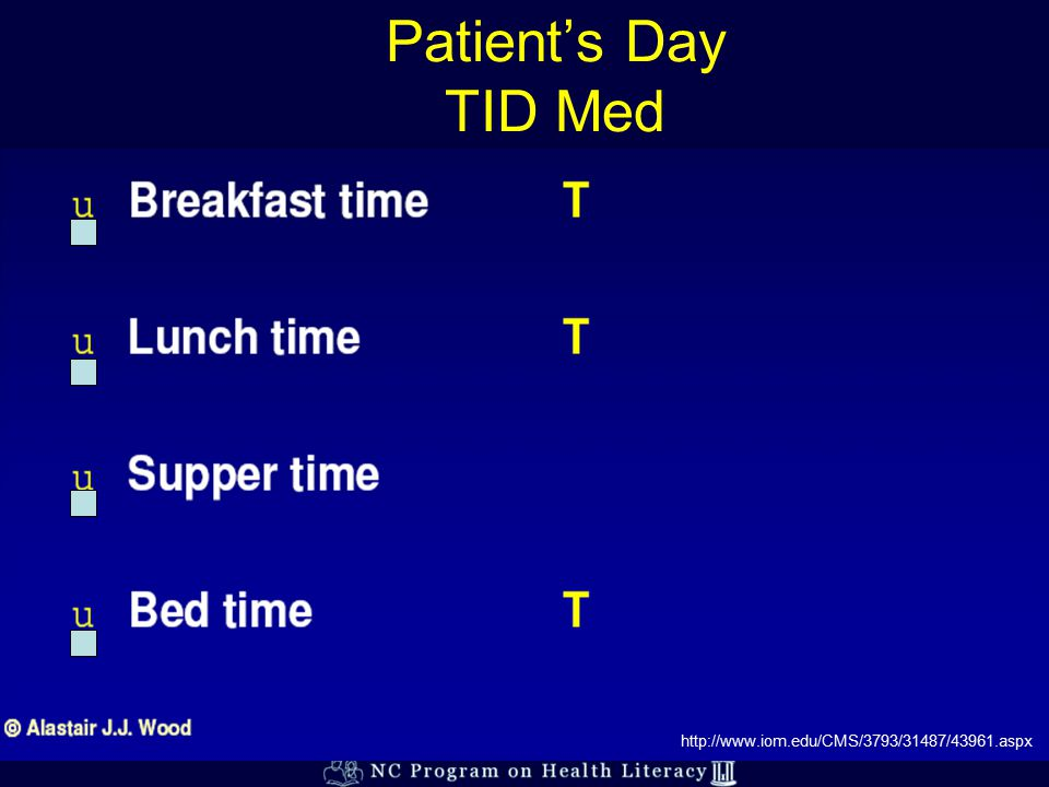 Patient's Day TID Med http://www.iom.edu/CMS/3793/31487/43961.aspx