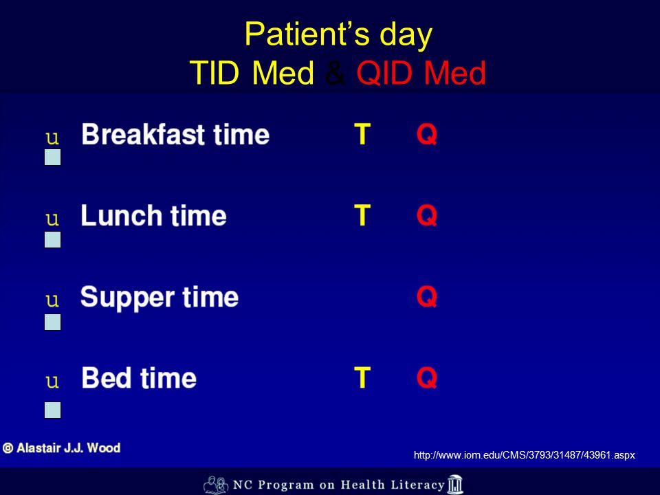 Patient's day TID Med & QID Med http://www.iom.edu/CMS/3793/31487/43961.aspx