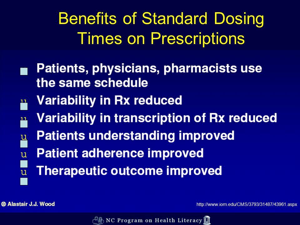 Benefits of Standard Dosing Times on Prescriptions http://www.iom.edu/CMS/3793/31487/43961.aspx