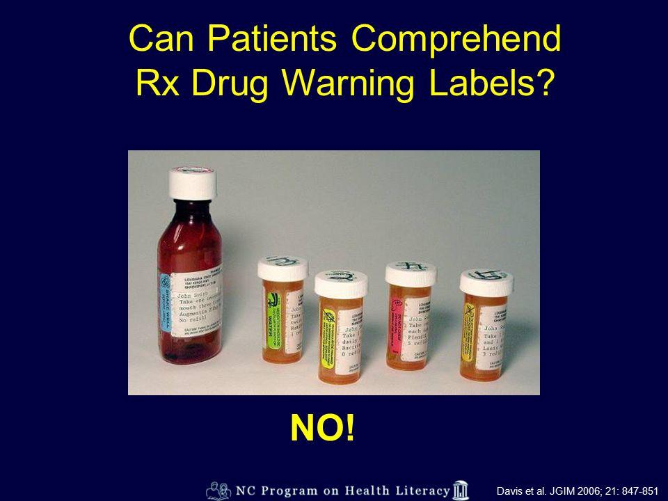 Can Patients Comprehend Rx Drug Warning Labels Davis et al. JGIM 2006; 21: 847-851 NO!