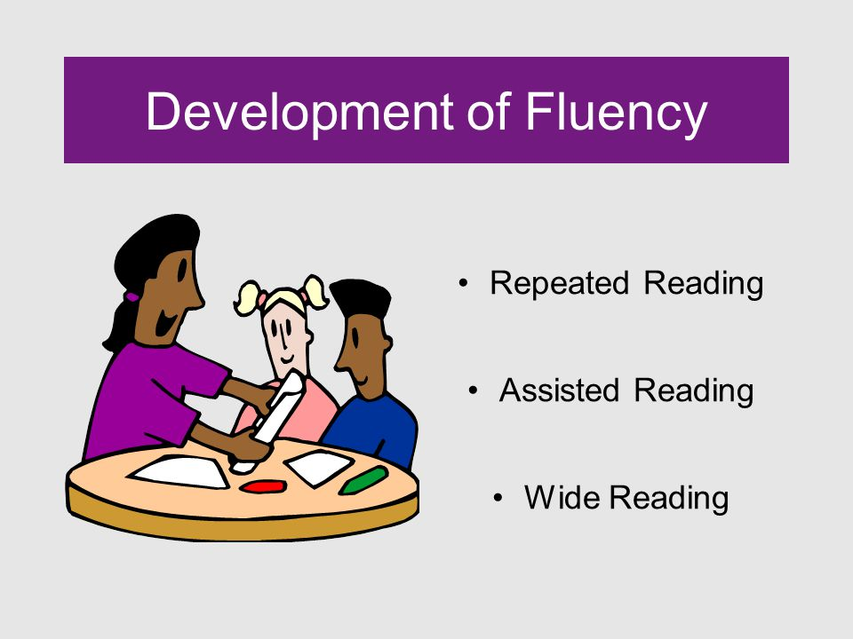 Development of Fluency Repeated Reading Assisted Reading Wide Reading