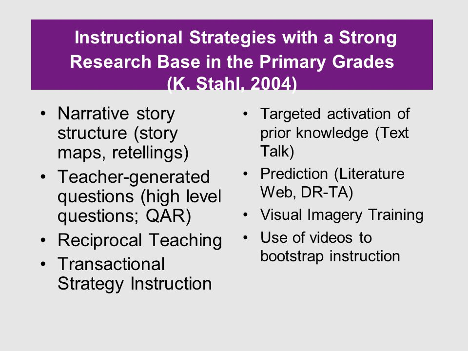 Instructional Strategies with a Strong Research Base in the Primary Grades (K.