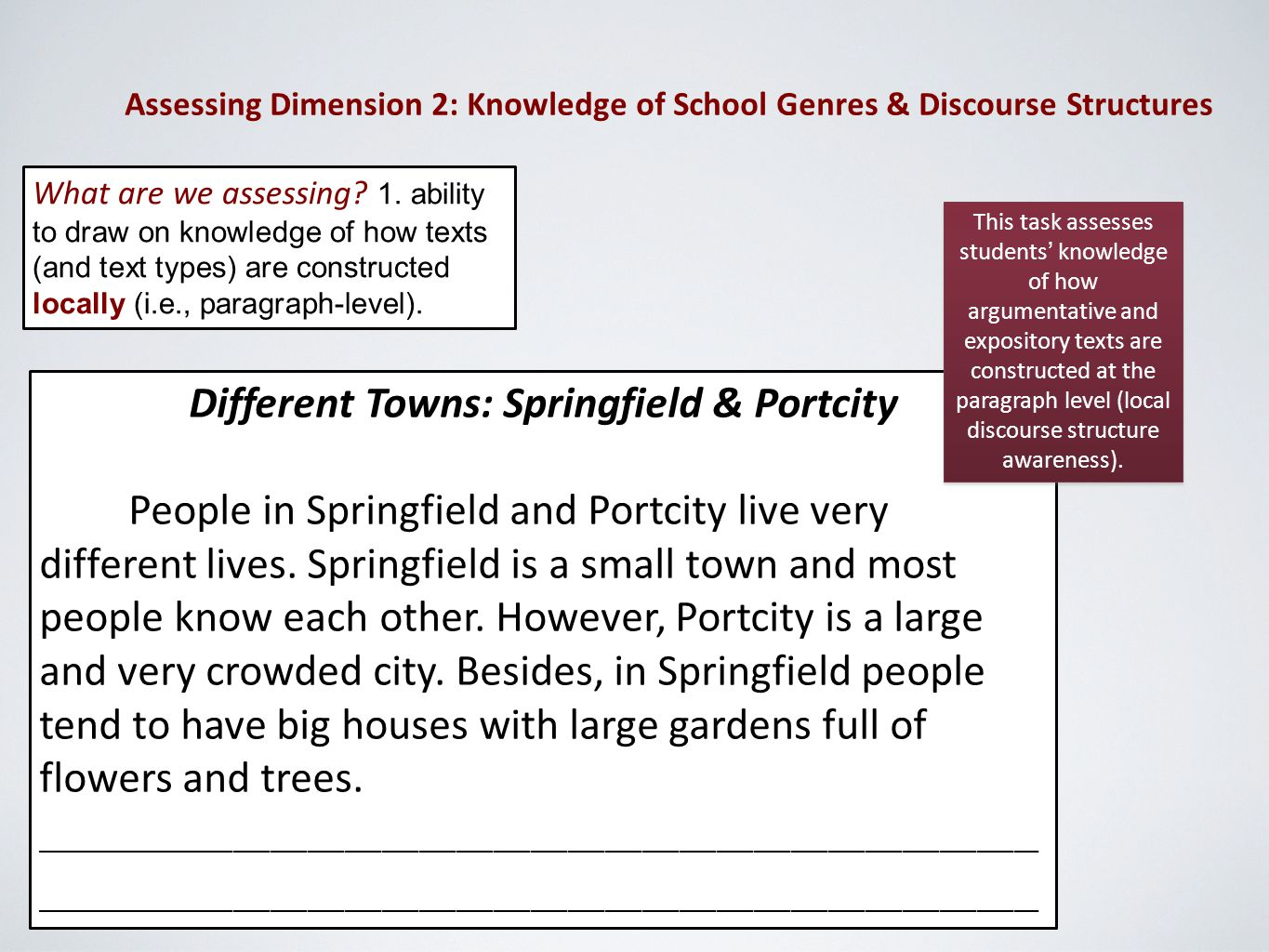 Assessing Dimension 2: Knowledge of School Genres & Discourse Structures What are we assessing.
