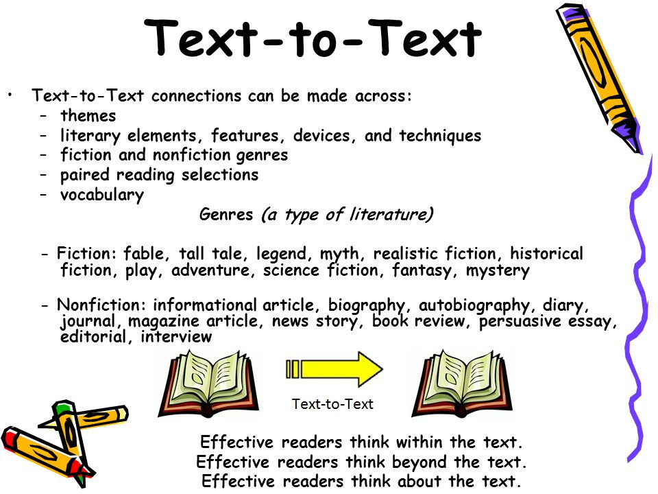 Text-to-Text Text-to-Text connections can be made across: –themes –literary elements, features, devices, and techniques –fiction and nonfiction genres –paired reading selections –vocabulary Genres (a type of literature) - Fiction: fable, tall tale, legend, myth, realistic fiction, historical fiction, play, adventure, science fiction, fantasy, mystery - Nonfiction: informational article, biography, autobiography, diary, journal, magazine article, news story, book review, persuasive essay, editorial, interview Effective readers think within the text.