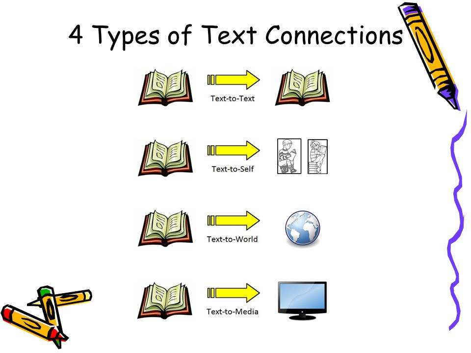 4 Types of Text Connections