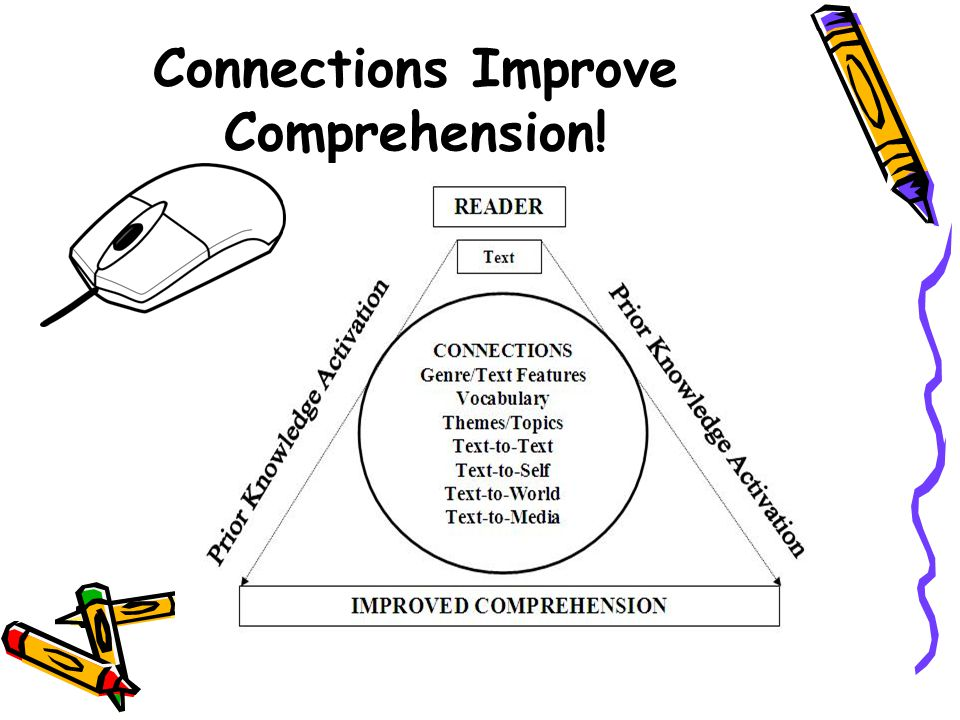 Connections Improve Comprehension!