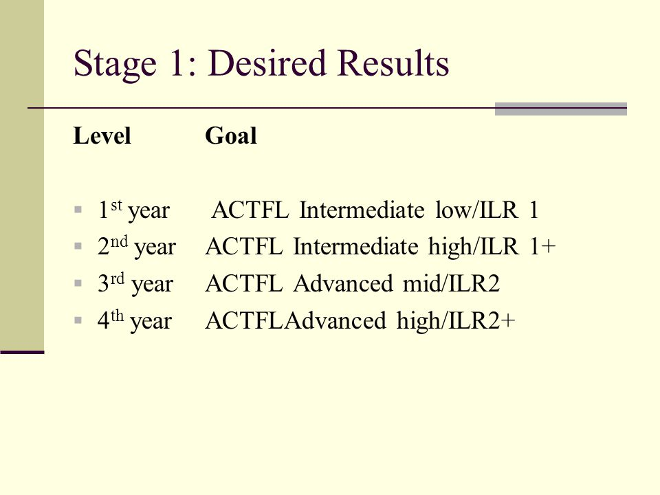 Stage 1: Desired Results LevelGoal  1 st year ACTFL Intermediate low/ILR 1  2 nd yearACTFL Intermediate high/ILR 1+  3 rd yearACTFL Advanced mid/ILR2  4 th yearACTFLAdvanced high/ILR2+