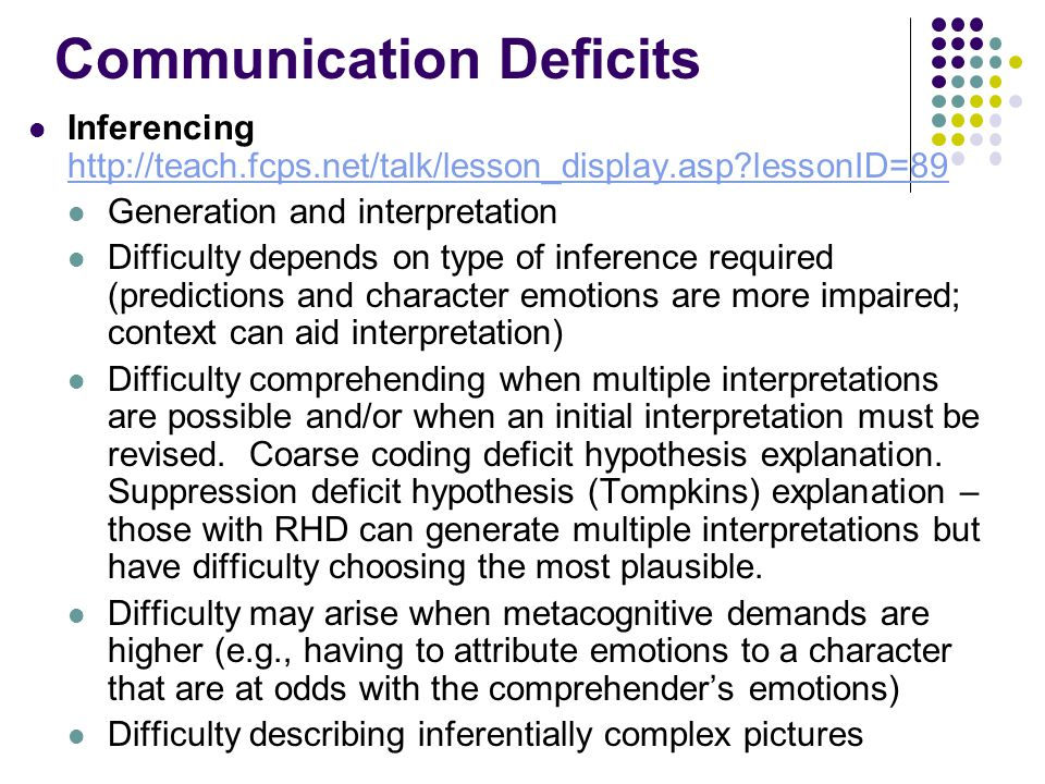 Communication Deficits Inferencing http://teach.fcps.net/talk/lesson_display.asp?lessonID=89 http://teach.fcps.net/talk/lesson_display.asp?lessonID=89