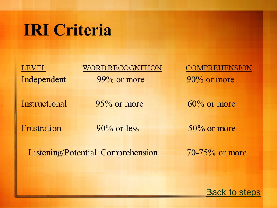 IRI Criteria LEVEL WORD RECOGNITION COMPREHENSION Independent 99% or more 90% or more Instructional 95% or more 60% or more Frustration 90% or less 50% or more Listening/Potential Comprehension 70-75% or more Back to steps