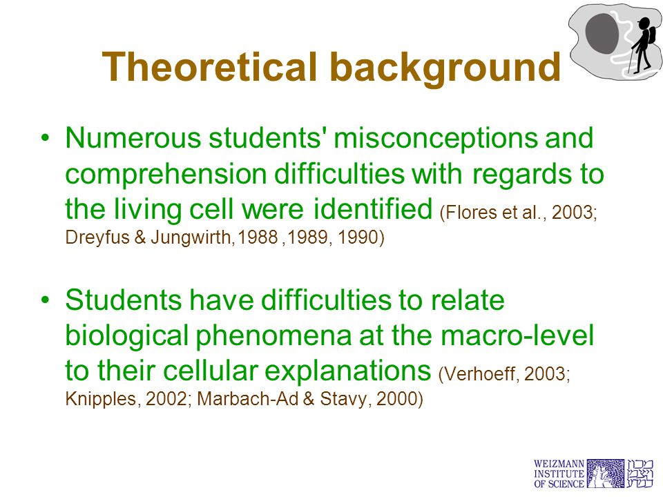 Theoretical background Numerous students misconceptions and comprehension difficulties with regards to the living cell were identified (Flores et al., 2003; Dreyfus & Jungwirth1989, 1988,, 1990) Students have difficulties to relate biological phenomena at the macro-level to their cellular explanations (Verhoeff, 2003; Knipples, 2002; Marbach-Ad & Stavy, 2000(