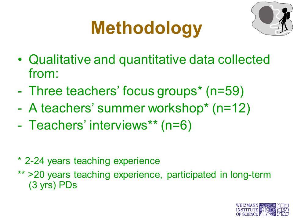 Methodology Qualitative and quantitative data collected from: -Three teachers' focus groups* (n=59) -A teachers' summer workshop* (n=12) -Teachers' in