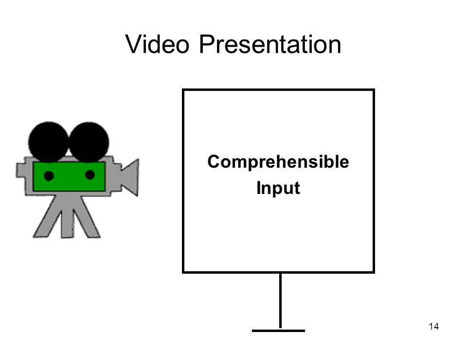 14 Video Presentation Comprehensible Input