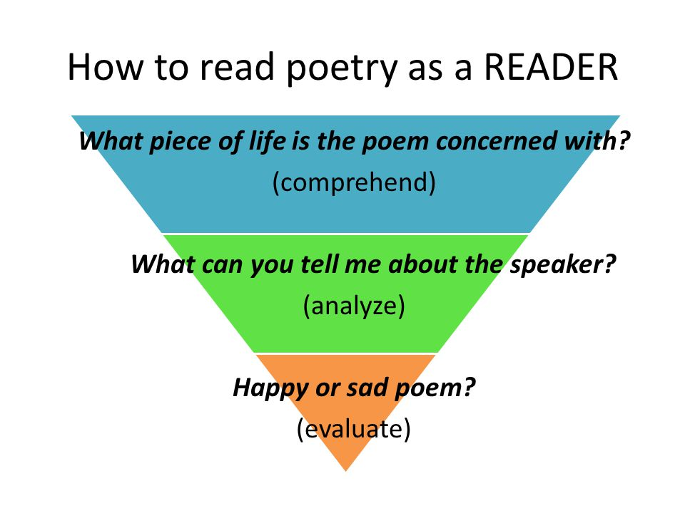 How to read poetry as a READER What piece of life is the poem concerned with.