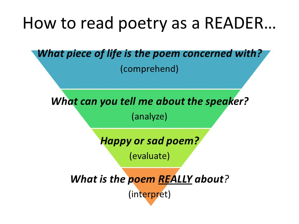 How to read poetry as a READER… What piece of life is the poem concerned with.