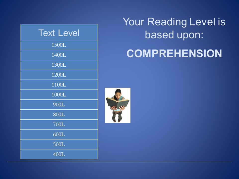 1500L 500L 600L 700L 800L 900L 1000L 1100L 1200L 1300L 1400L Text Level 400L Your Reading Level is based upon: COMPREHENSION