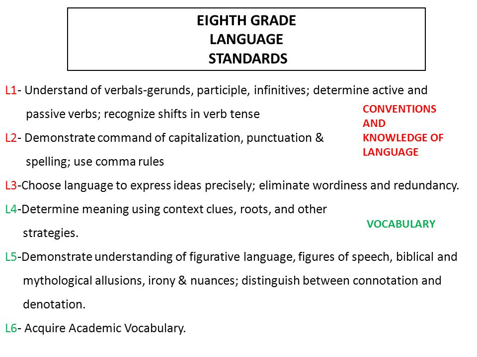 L1- Understand of verbals-gerunds, participle, infinitives; determine active and passive verbs; recognize shifts in verb tense L2- Demonstrate command