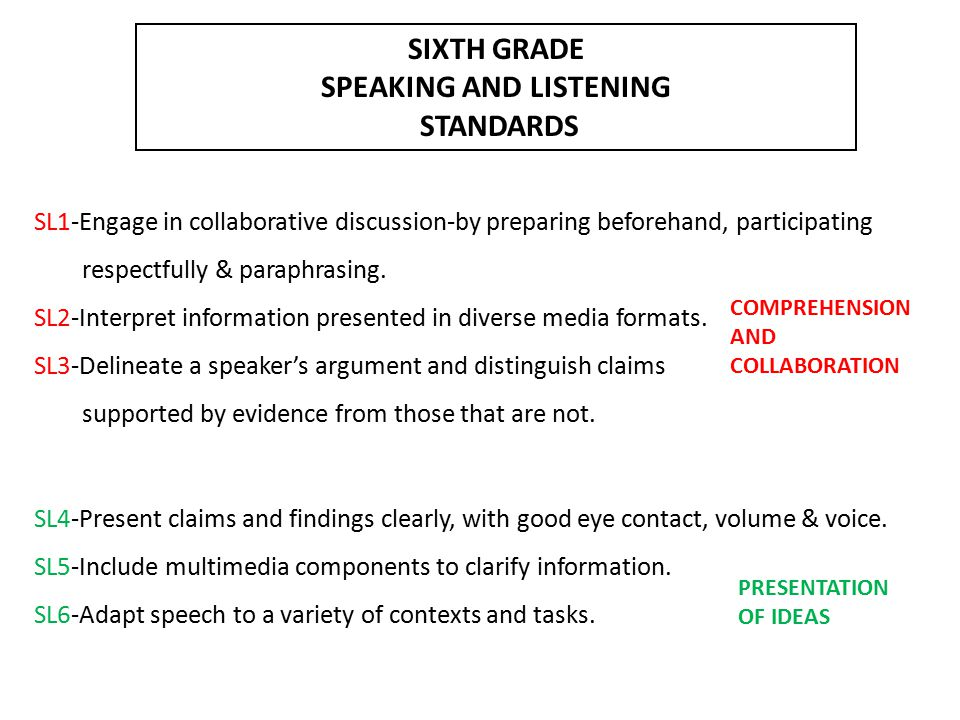 SL1-Engage in collaborative discussion-by preparing beforehand, participating respectfully & paraphrasing.