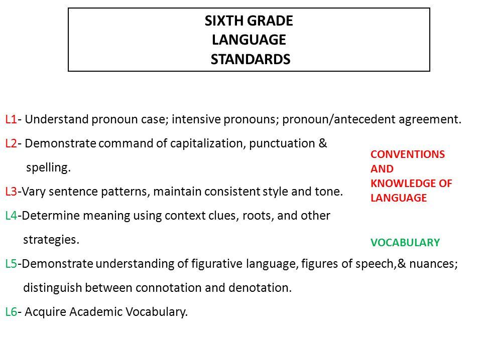 L1- Understand pronoun case; intensive pronouns; pronoun/antecedent agreement. L2- Demonstrate command of capitalization, punctuation & spelling. L3-V