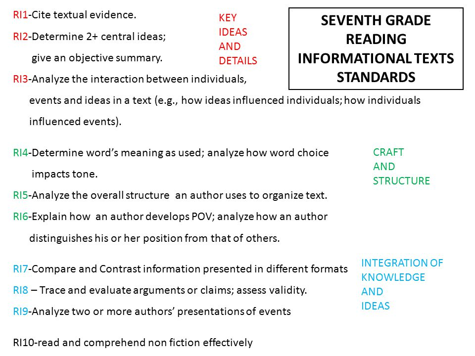 RI1-Cite textual evidence. RI2-Determine 2+ central ideas; give an objective summary.
