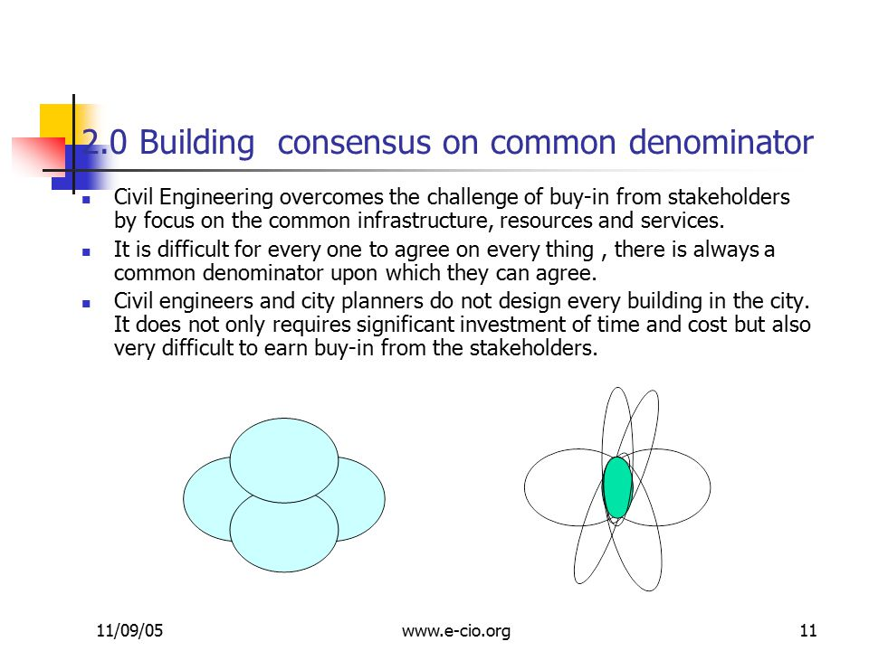 11/09/05www.e-cio.org11 2.0 Building consensus on common denominator Civil Engineering overcomes the challenge of buy-in from stakeholders by focus on the common infrastructure, resources and services.