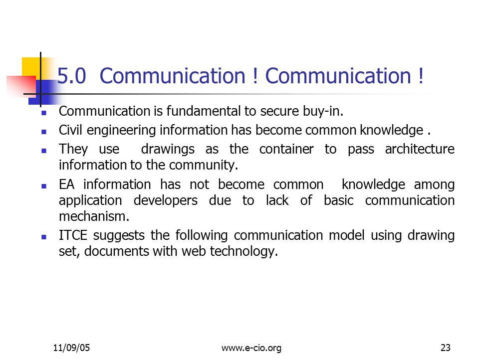 11/09/05www.e-cio.org23 5.0 Communication . Communication .