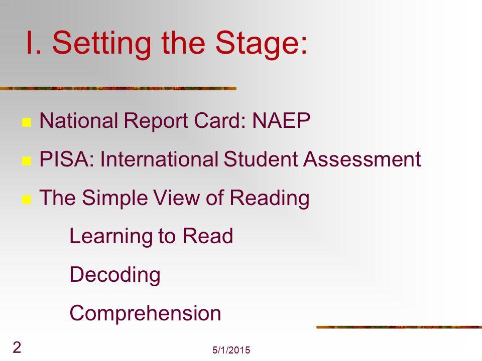 5/1/2015 3 NAEP Reading: National Results NAEP 2011 to 2007 Reading Below Basic ProficientAdvanced 4 th Grade33 % 34 % 26 % 25 % 8 % 8 th Grade24 % 26 % 42 % 43 % 31 % 28 % 3 % 12 th Grade 2009 to 2005 26 % 27 % 36 % 38 % 33 % 30 % 5 %