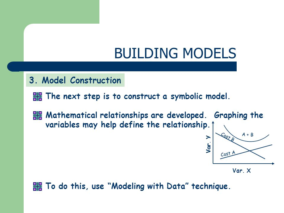 3. Model Construction The next step is to construct a symbolic model. Mathematical relationships are developed. Graphing the variables may help define